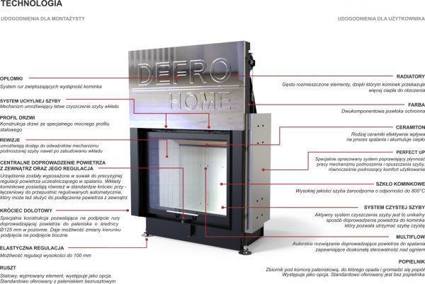 portal g 600x402 - Fireplace insert DDEFRO HOME PORTAL ME G
