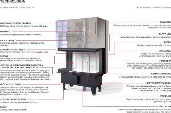 primacg 600x399 - Wkład kominkowy DEFRO HOME Intra SM C G